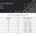 2013-wdw-CorralAssignmentsMarathon-web